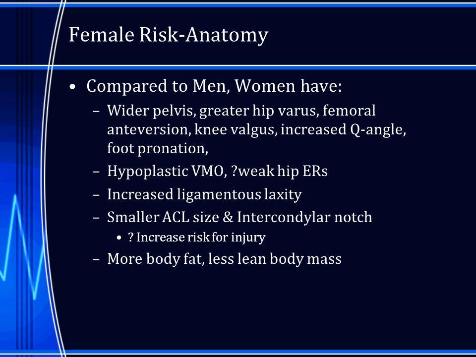 Female Risk-Anatomy MaleFemale