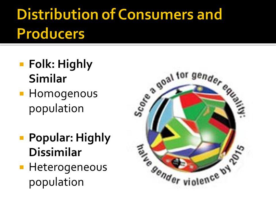  Folk: Highly Similar  Homogenous population  Popular: Highly Dissimilar  Heterogeneous population
