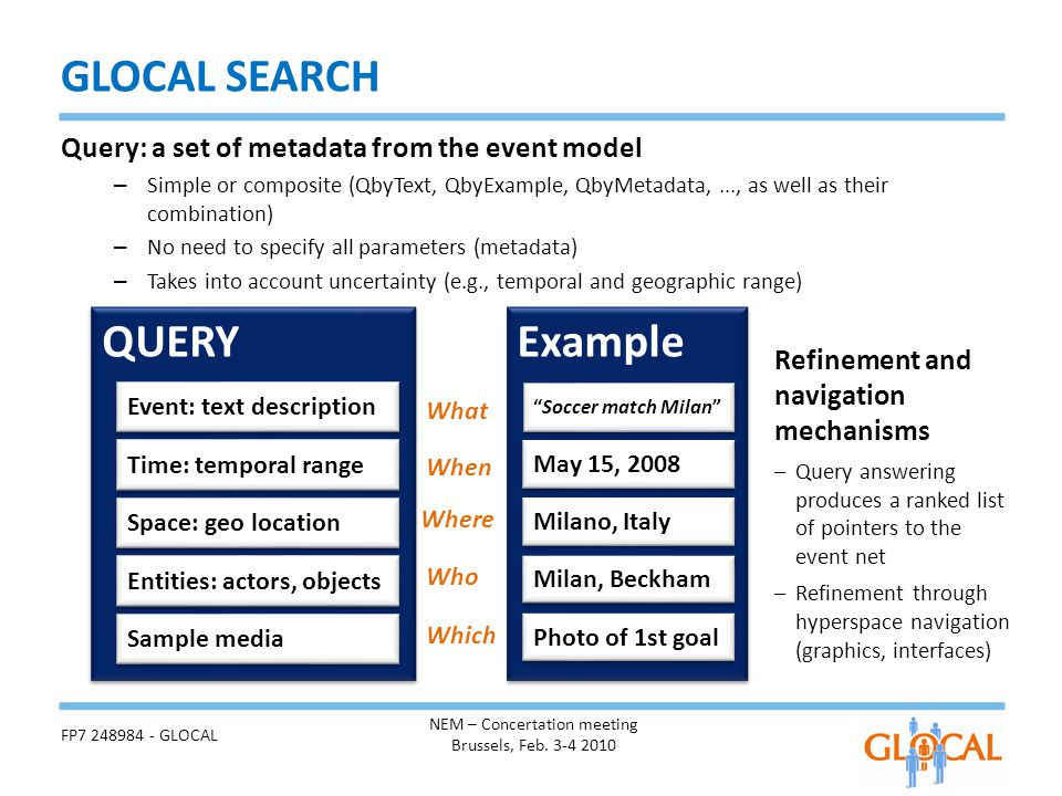 Query: a set of metadata from the event model – Simple or composite (QbyText, QbyExample, QbyMetadata,..., as well as their combination) – No need to specify all parameters (metadata) – Takes into account uncertainty (e.g., temporal and geographic range) QUERY Refinement and navigation mechanisms –Query answering produces a ranked list of pointers to the event net –Refinement through hyperspace navigation (graphics, interfaces) Example Event: text description What Soccer match Milan Time: temporal range When May 15, 2008 Space: geo location Where Milano, Italy Entities: actors, objects Who Milan, Beckham Sample media Which Photo of 1st goal NEM – Concertation meeting Brussels, Feb.
