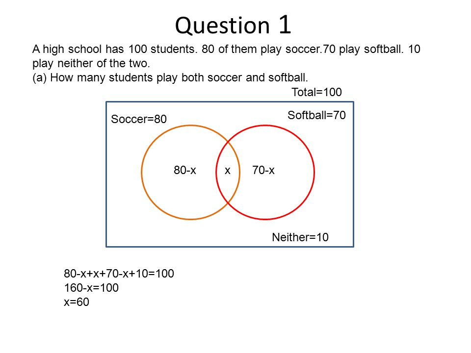 Question 1 A high school has 100 students. 80 of them play soccer.70 play softball.