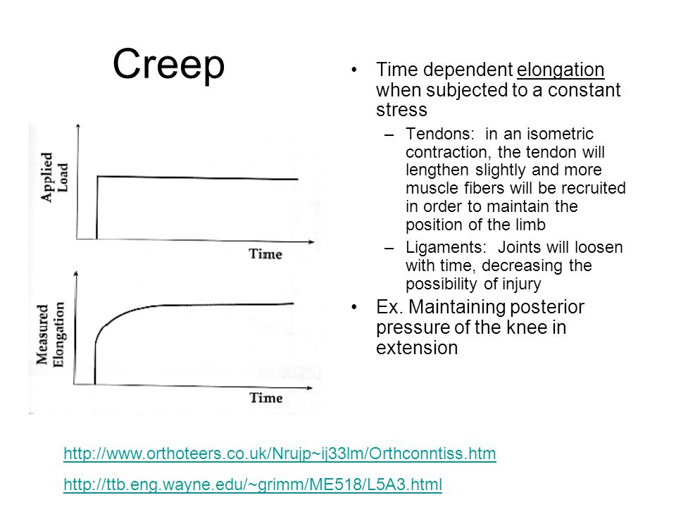 Creep Time dependent elongation when subjected to a constant stress –Tendons: in an isometric contraction, the tendon will lengthen slightly and more muscle fibers will be recruited in order to maintain the position of the limb –Ligaments: Joints will loosen with time, decreasing the possibility of injury Ex.
