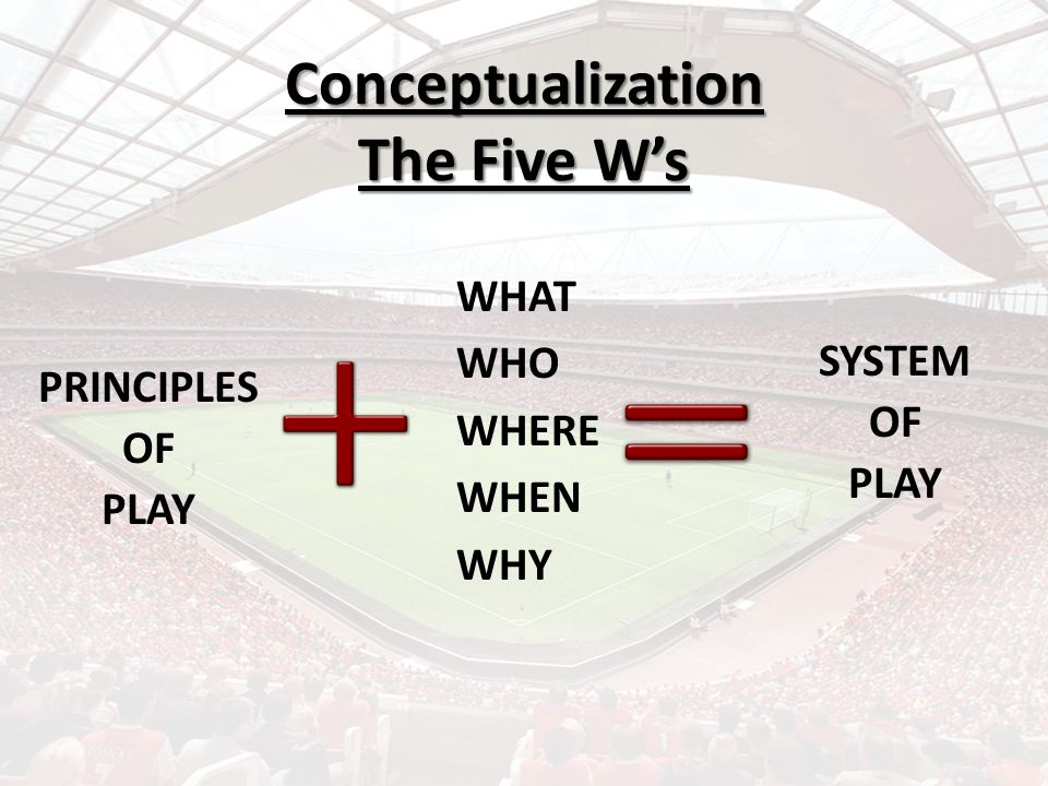 Conceptualization The Five W's WHAT WHO WHERE WHEN WHY PRINCIPLES OF PLAY SYSTEM OF PLAY