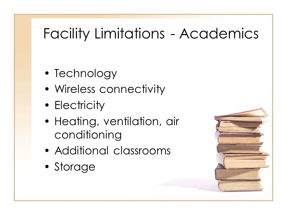 Facility Limitations - Academics Technology Wireless connectivity Electricity Heating, ventilation, air conditioning Additional classrooms Storage