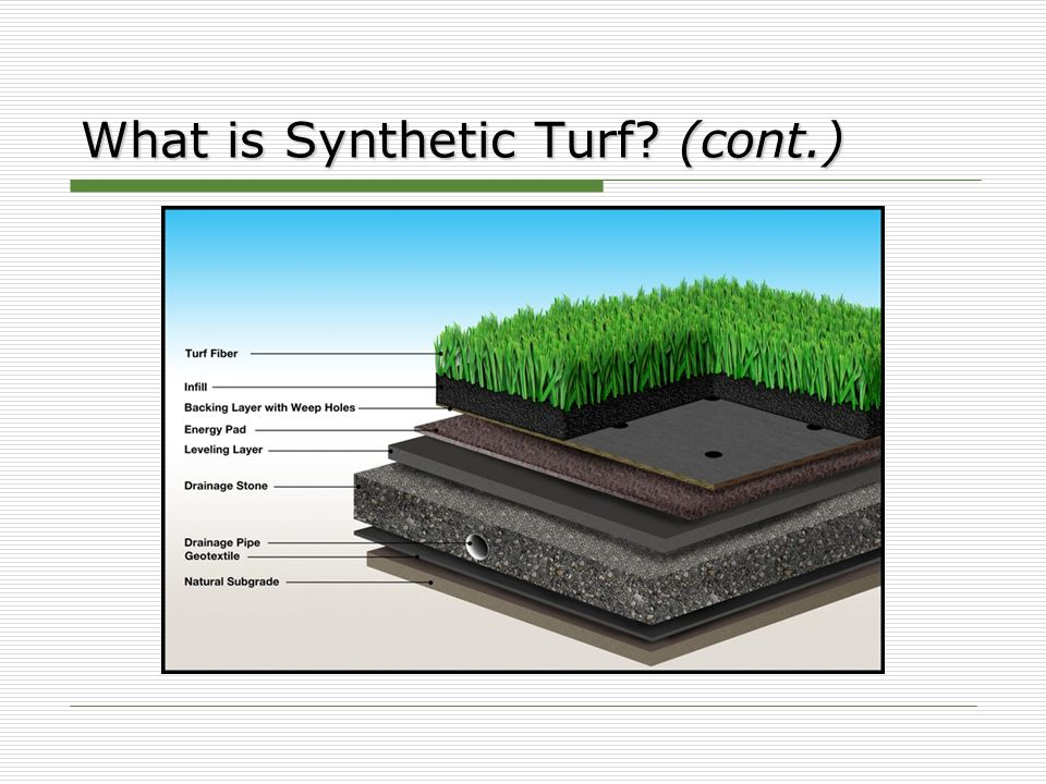 What is Synthetic Turf (cont.)