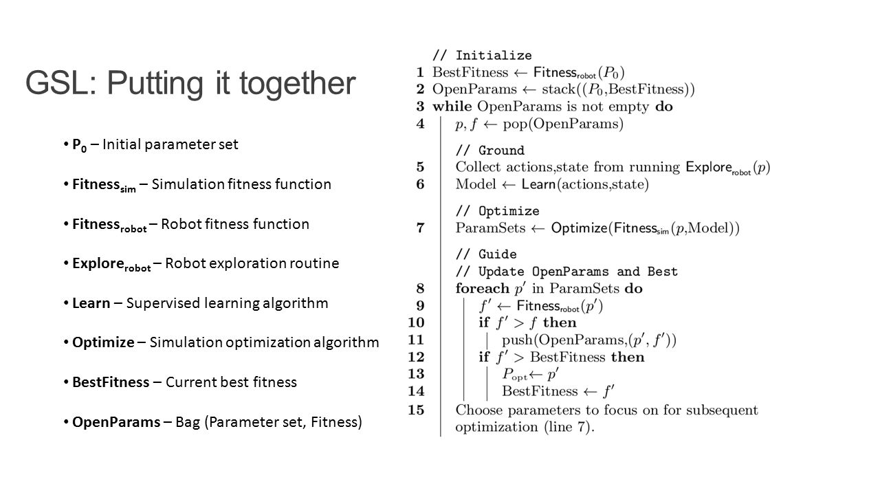 GSL: Putting it together P 0 – Initial parameter set Fitness sim – Simulation fitness function Fitness robot – Robot fitness function Explore robot – Robot exploration routine Learn – Supervised learning algorithm Optimize – Simulation optimization algorithm BestFitness – Current best fitness OpenParams – Bag (Parameter set, Fitness)