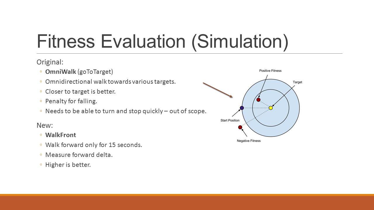 Fitness Evaluation (Simulation) Original: ◦OmniWalk (goToTarget) ◦Omnidirectional walk towards various targets.