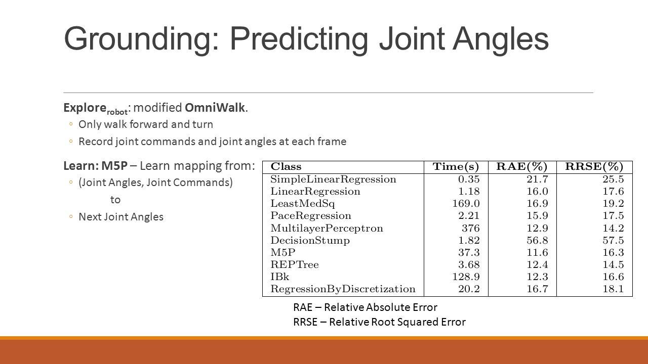 Grounding: Predicting Joint Angles Explore robot : modified OmniWalk.