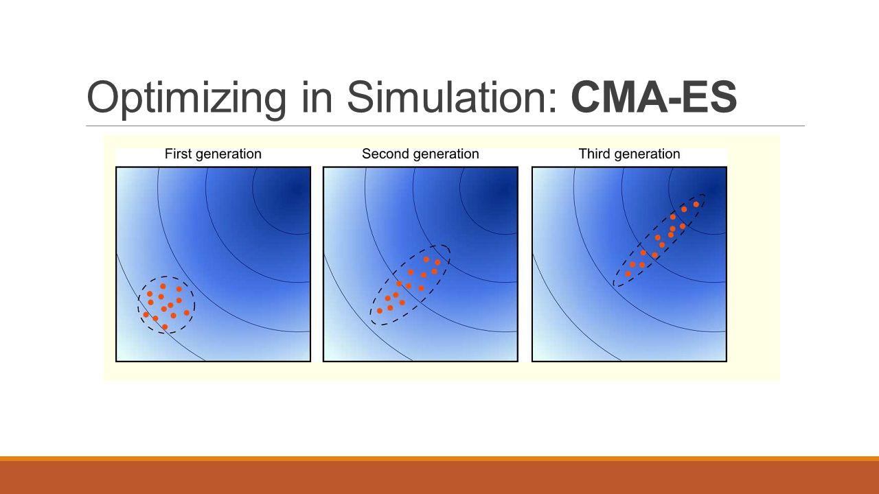 Optimizing in Simulation: CMA-ES