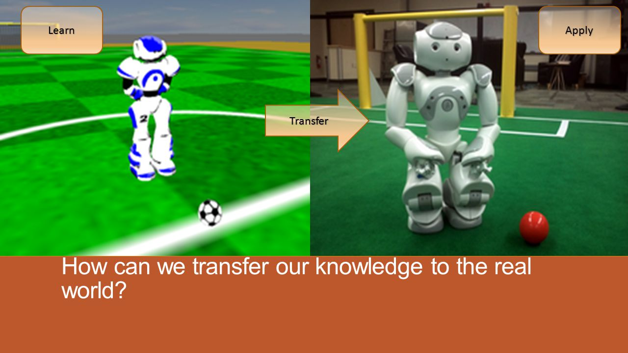 How can we transfer our knowledge to the real world? Transfer LearnApply