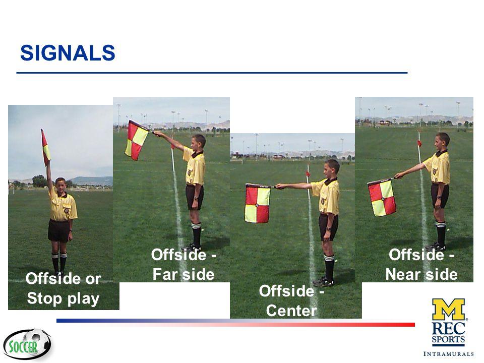 Goal kick Corner kick Throw-in SIGNALS