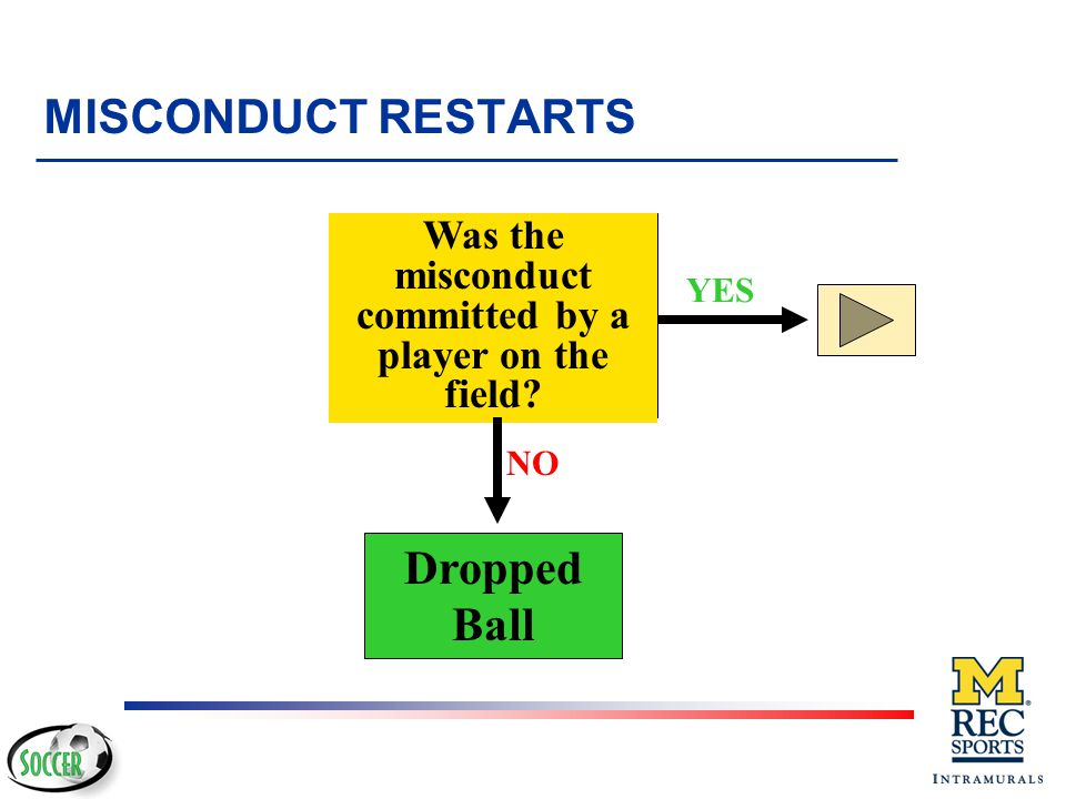 Did you stop play for the misconduct? NO Normal Restart YES MISCONDUCT RESTARTS