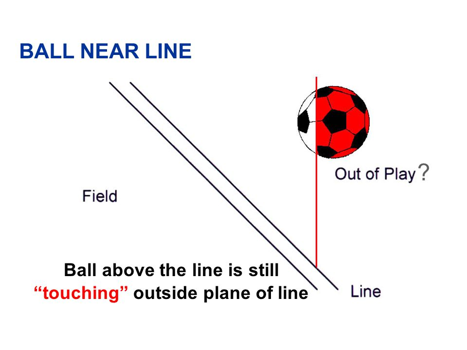 A ball is not out if any part of the ball is on or above any part of the line A ball may cross a boundary line on the ground or in the air BALL CROSSI