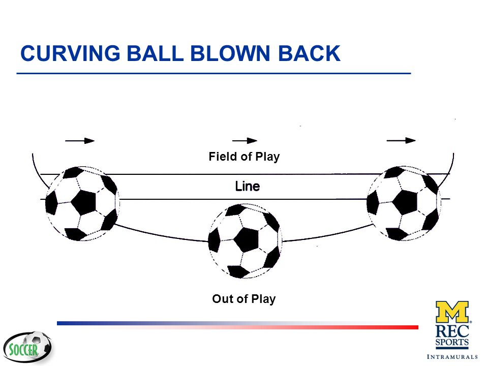 """Ball above the line is still """"touching"""" outside plane of line ? BALL NEAR LINE"""