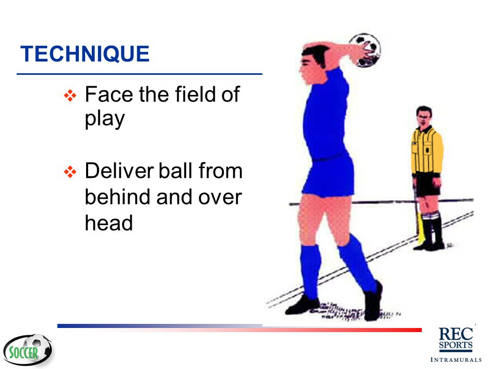 REQUIREMENTS Thrower must: v Deliver from point where ball crossed line (within 1 yard) v Face field of play with some part of body v Have part of each foot either on the touch line or on the ground outside the touch line v Use both hands v Deliver ball from behind and over the head