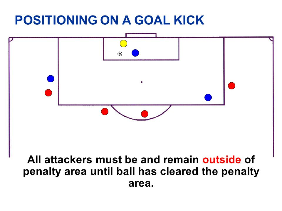 SPECIAL SITUATIONS v If anything happens before the whole ball exits the penalty area, the goal kick is retaken WHY.