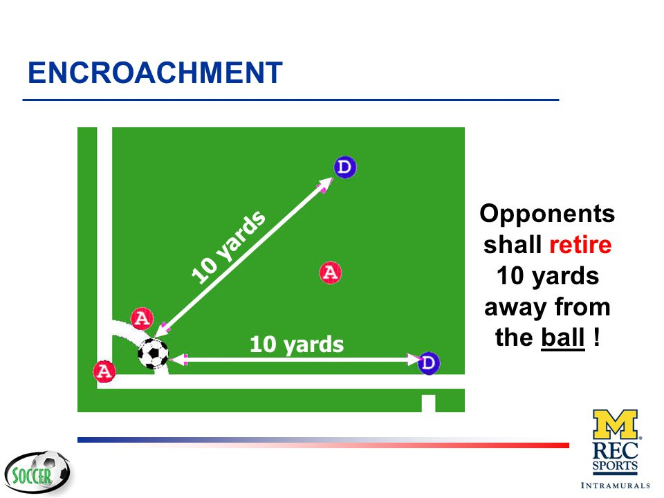 The ball shall be placed inside the quarter-circle Incorrect position Correct positioning Must be in contact with some part of the quarter circle PLAC