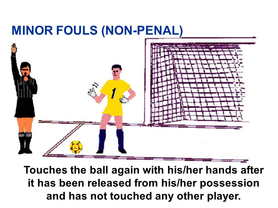 MINOR (NON-PENAL) FOULS Takes more than 6 seconds while controlling the ball with the hands to release it from her/his possession.