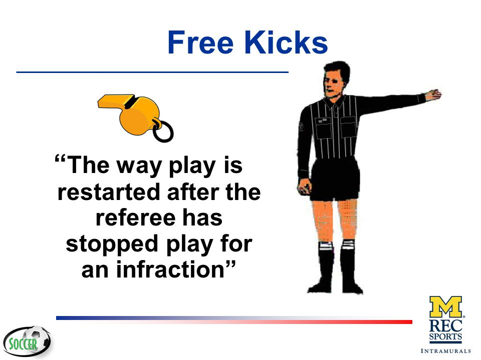 Restart with a Indirect Free Kick at point of infraction - by defenders within their own goal area - …kick taken from anywhere within goal area. EXCEP