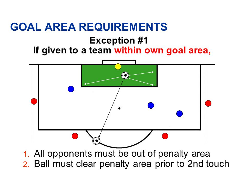 FREE KICK RULES v Ball must be stationary v Played in any direction v No double touch v No encroachment v Restart signal requirements u Quick restart u Ceremonial restart v Cannot score directly against self v Point of infraction (2 exceptions)