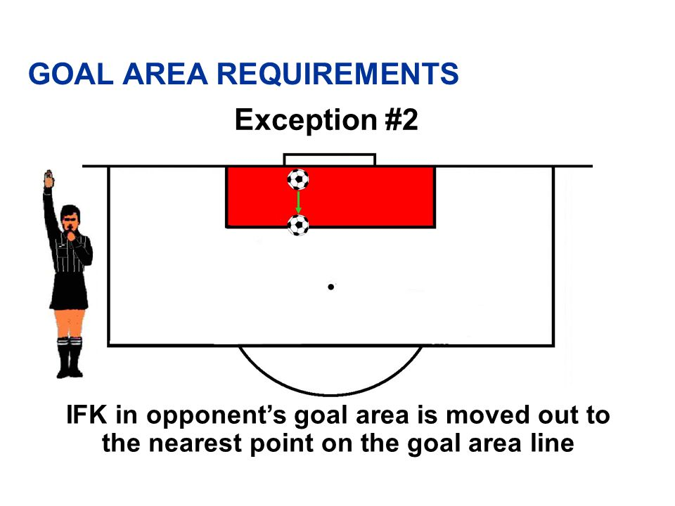 If given to a team within own goal area, Exception #1 GOAL AREA REQUIREMENTS 1.