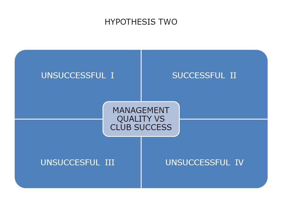 HYPOTHESIS TWO UNSUCCESSFUL ISUCCESSFUL II UNSUCCESFUL IIIUNSUCCESSFUL IV MANAGEMENT QUALITY VS CLUB SUCCESS