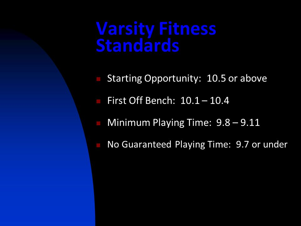 Varsity Fitness Standards Starting Opportunity: 10.5 or above First Off Bench: 10.1 – 10.4 Minimum Playing Time: 9.8 – 9.11 No Guaranteed Playing Time