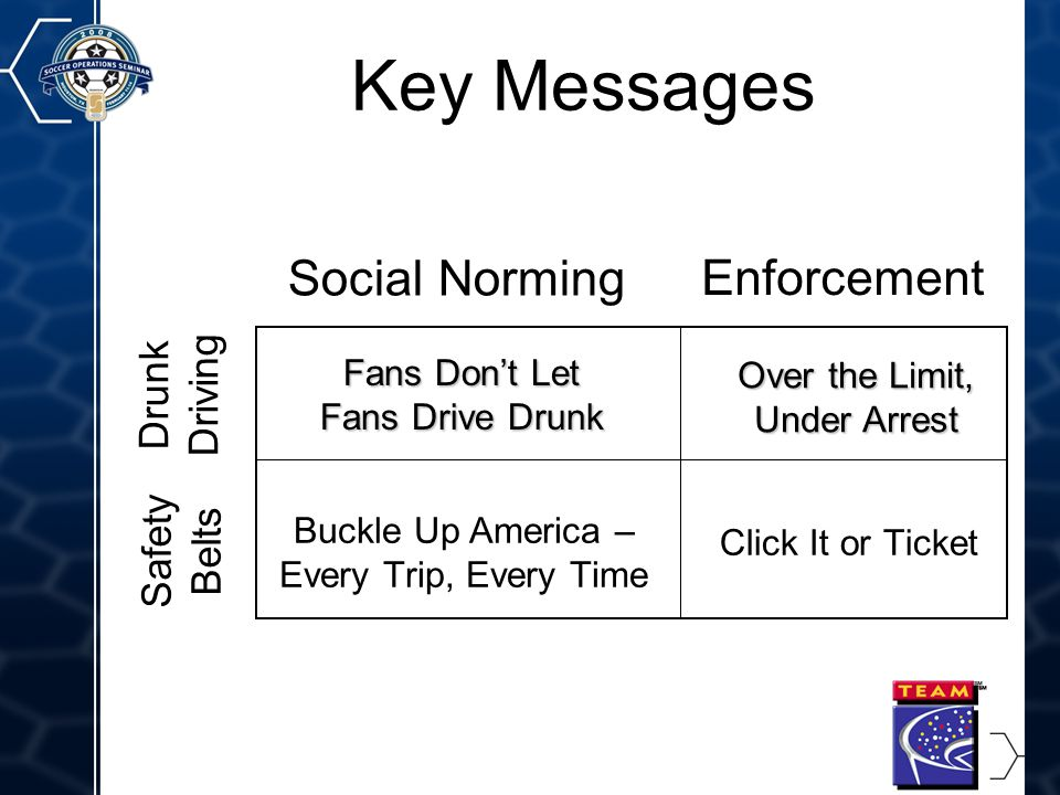 2 Key Messages Buckle Up America – Every Trip, Every Time Click It or Ticket Safety Belts Drunk Driving Social Norming Enforcement Fans Don't Let Fans