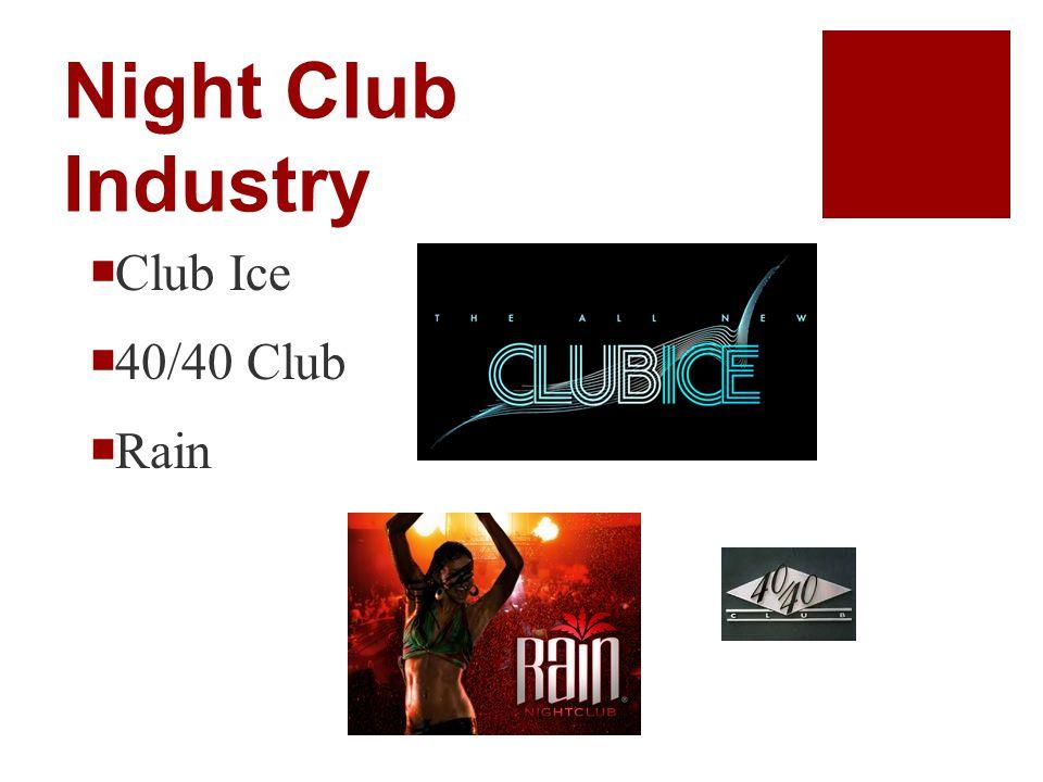 Night Club Industry  Club Ice  40/40 Club  Rain