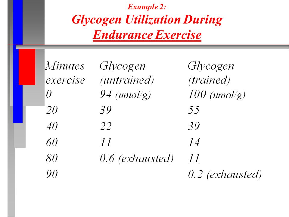 Example 2: Glycogen Utilization During Endurance Exercise