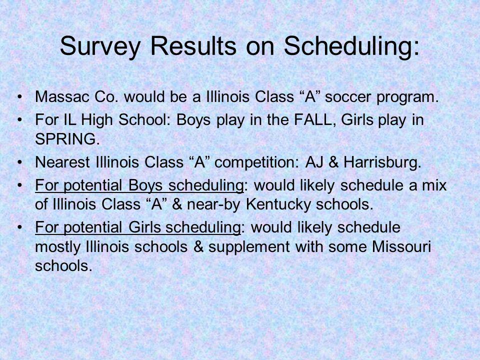 Massac Co.would be a Illinois Class A soccer program.