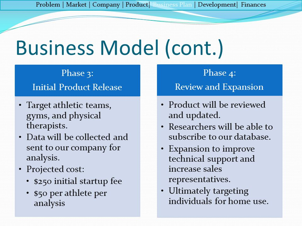 Business Model (cont.) Phase 3: Initial Product Release Target athletic teams, gyms, and physical therapists. Data will be collected and sent to our c