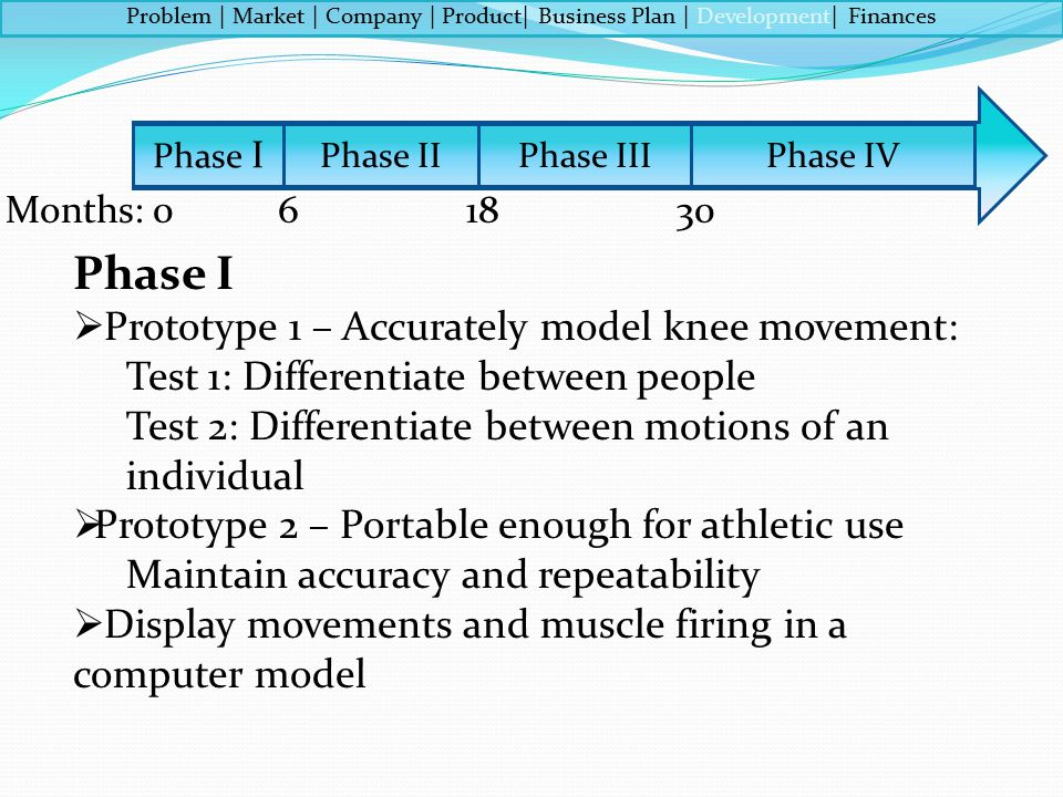 Phase I  Prototype 1 – Accurately model knee movement: Test 1: Differentiate between people Test 2: Differentiate between motions of an individual 