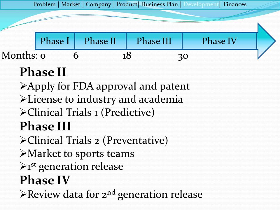 Phase II  Apply for FDA approval and patent  License to industry and academia  Clinical Trials 1 (Predictive) Phase III  Clinical Trials 2 (Preven