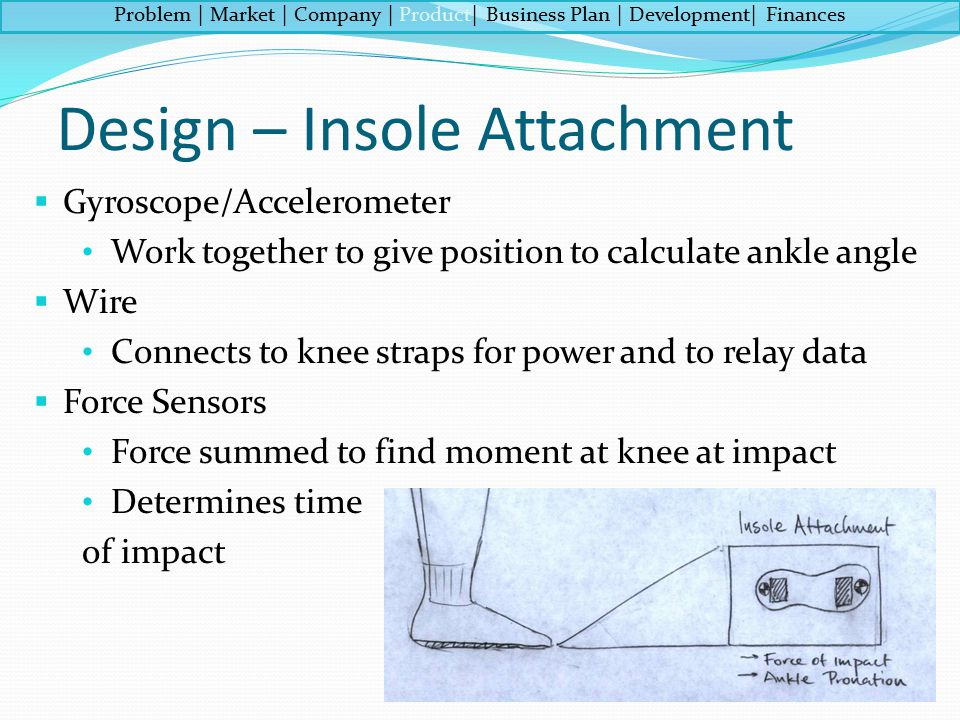 Design – Insole Attachment  Gyroscope/Accelerometer Work together to give position to calculate ankle angle  Wire Connects to knee straps for power