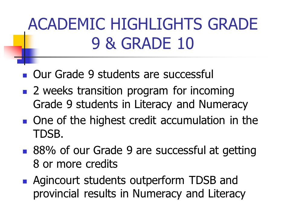 Grade 9 Applied Math Grade 9 Academic Math TDSB PROV ACI Grade 9 Mathematics Results (level 3 or above) TDSB PROV ACI 34% 29% 85% 91% 82% 47%
