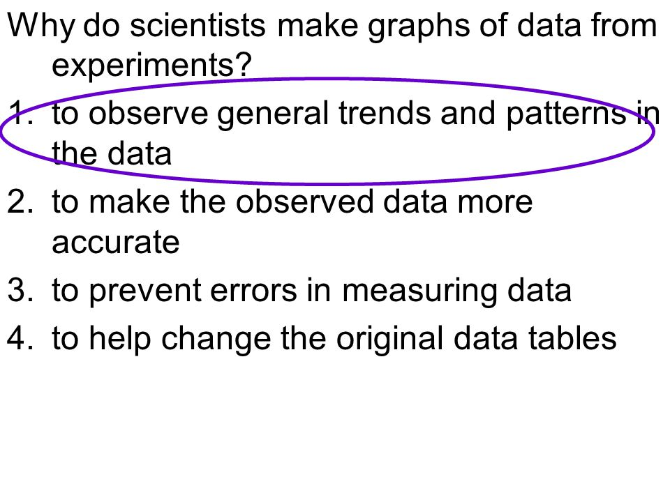 Why do scientists make graphs of data from experiments? 1.to observe general trends and patterns in the data 2.to make the observed data more accurate