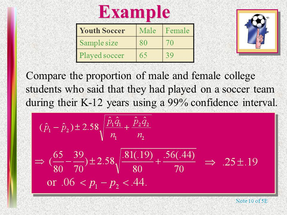 Note 10 of 5E Example Compare the proportion of male and female college students who said that they had played on a soccer team during their K-12 years using a 99% confidence interval.