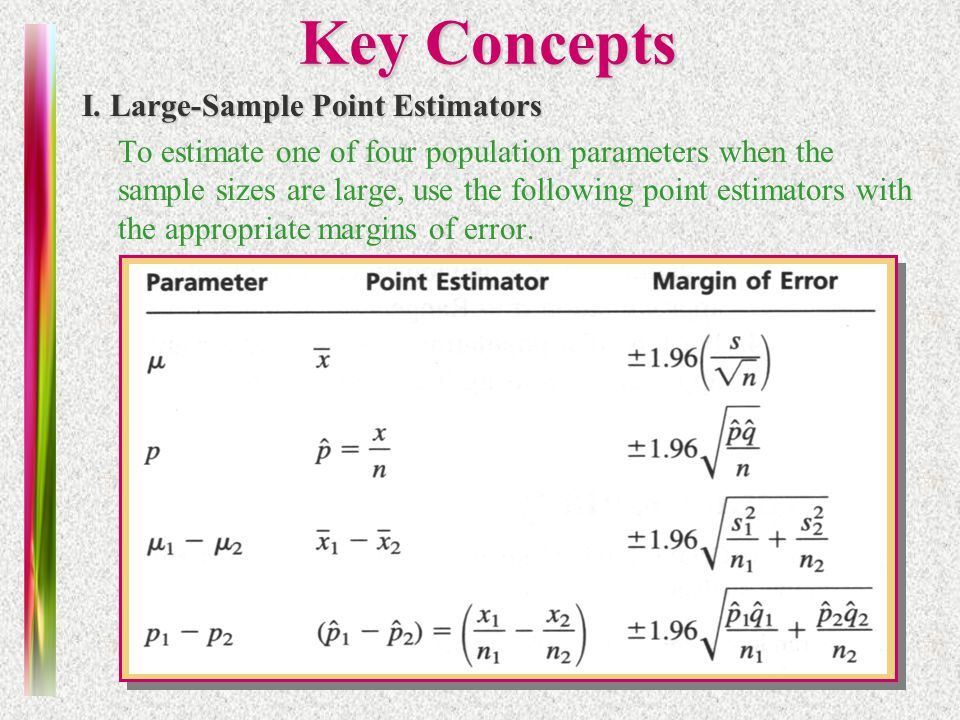 Note 10 of 5E Key Concepts I. Large-Sample Point Estimators To estimate one of four population parameters when the sample sizes are large, use the fol