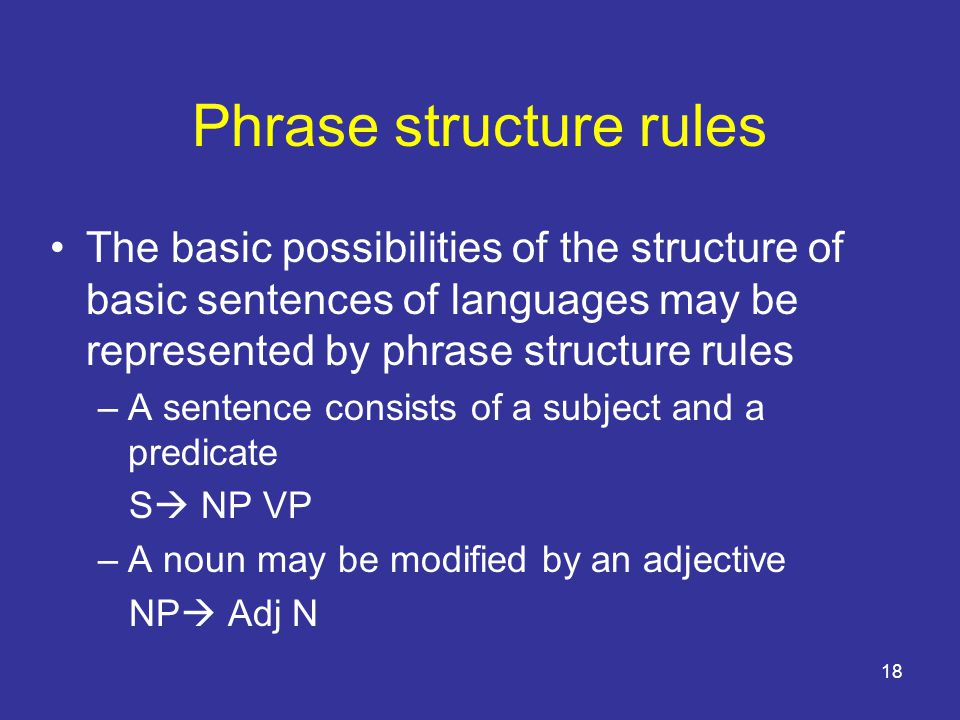 18 Phrase structure rules The basic possibilities of the structure of basic sentences of languages may be represented by phrase structure rules –A sentence consists of a subject and a predicate S  NP VP –A noun may be modified by an adjective NP  Adj N