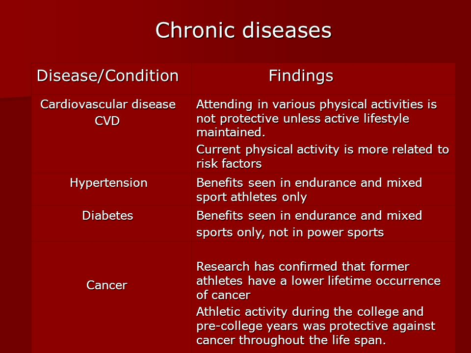 Chronic diseases Disease/Condition Findings Findings Cardiovascular disease Cardiovascular disease CVD CVD Attending in various physical activities is not protective unless active lifestyle maintained.