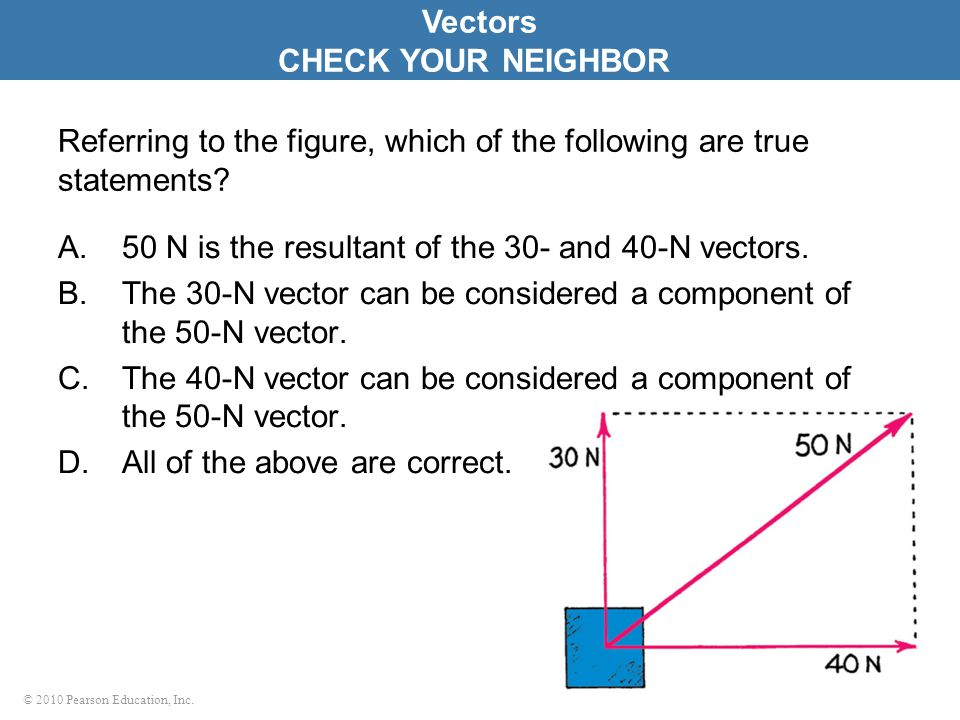 © 2010 Pearson Education, Inc. Referring to the figure, which of the following are true statements? A.50 N is the resultant of the 30- and 40-N vector
