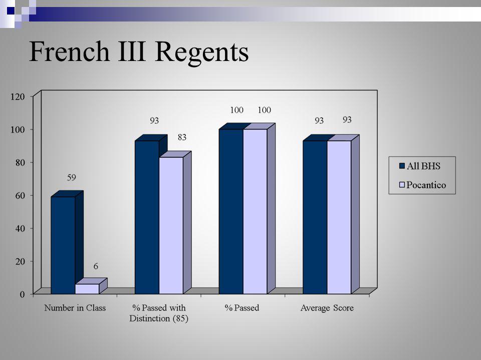 French III Regents