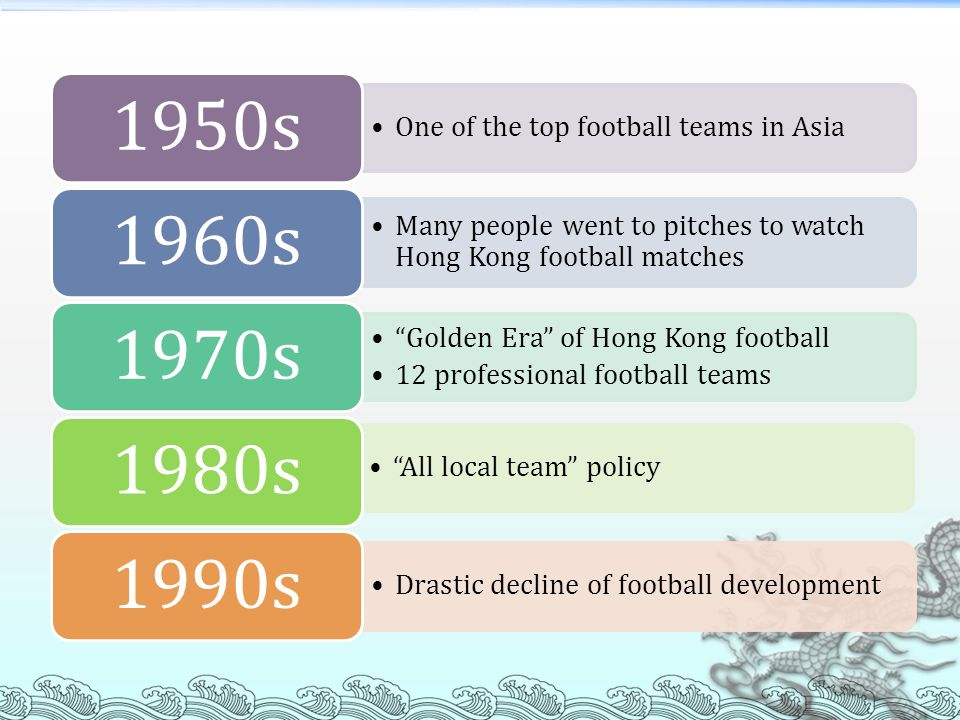 One of the top football teams in Asia 1950s Many people went to pitches to watch Hong Kong football matches 1960s Golden Era of Hong Kong football 12 professional football teams 1970s All local team policy 1980s Drastic decline of football development 1990s