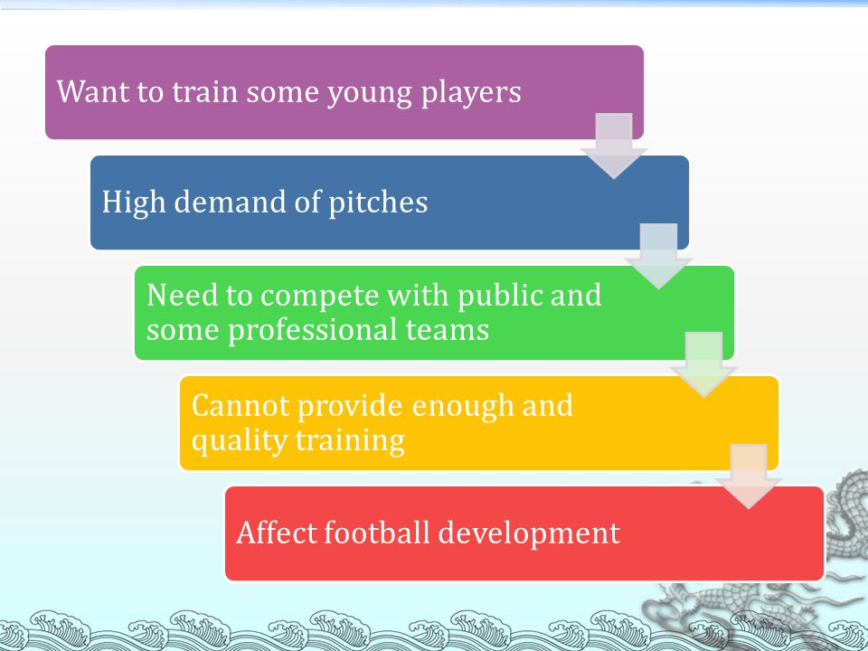 Want to train some young playersHigh demand of pitches Need to compete with public and some professional teams Cannot provide enough and quality training Affect football development