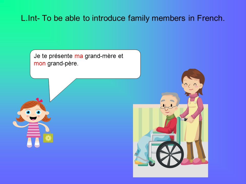 L.Int- To be able to introduce family members in French.