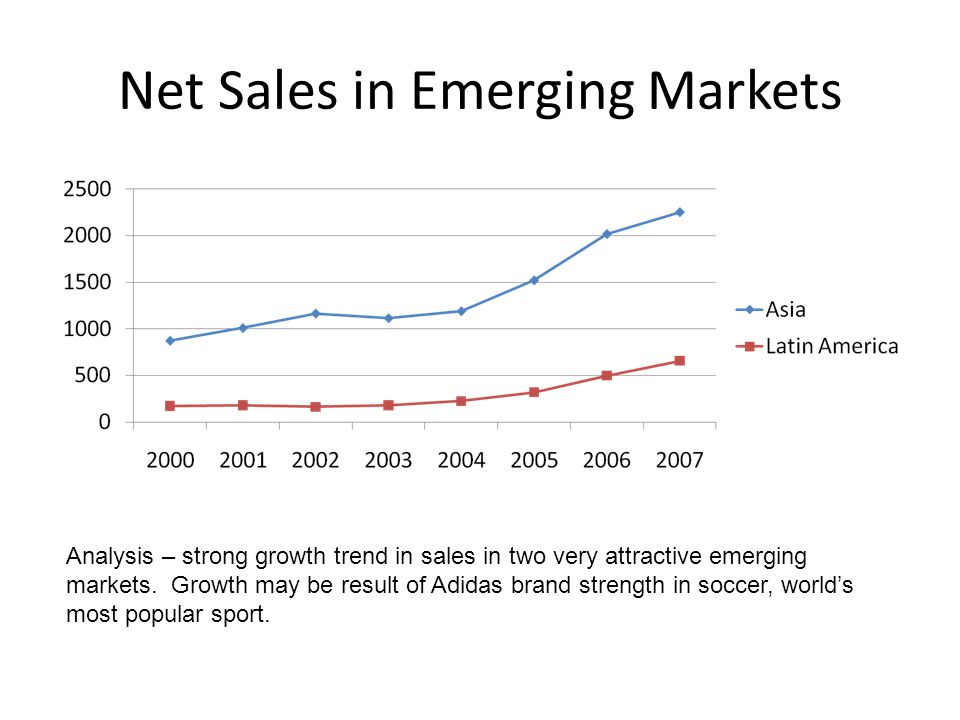 Net Sales in Emerging Markets Analysis – strong growth trend in sales in two very attractive emerging markets. Growth may be result of Adidas brand st