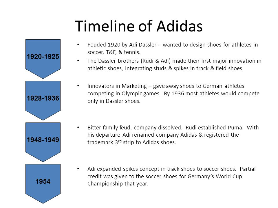 Timeline of Adidas Fouded 1920 by Adi Dassler – wanted to design shoes for athletes in soccer, T&F, & tennis. The Dassler brothers (Rudi & Adi) made t
