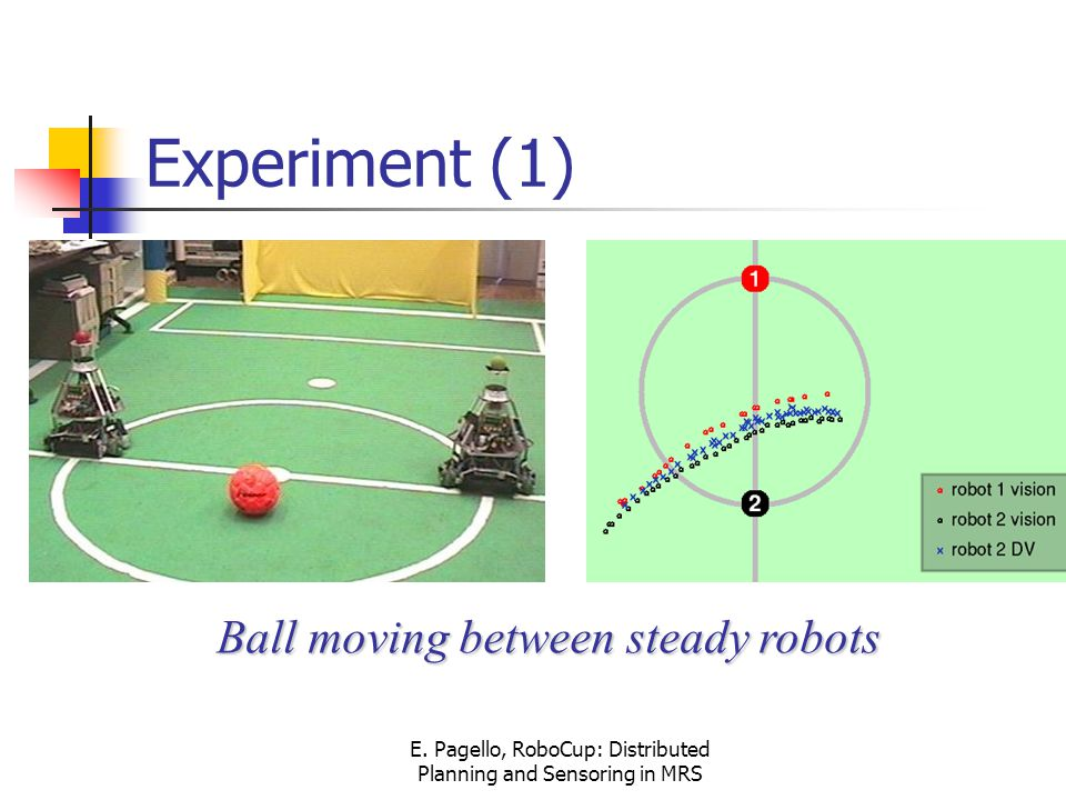 E. Pagello, RoboCup: Distributed Planning and Sensoring in MRS Experiment (1) Ball moving between steady robots