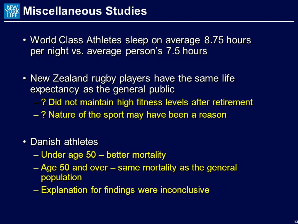 Miscellaneous Studies World Class Athletes sleep on average 8.75 hours per night vs.