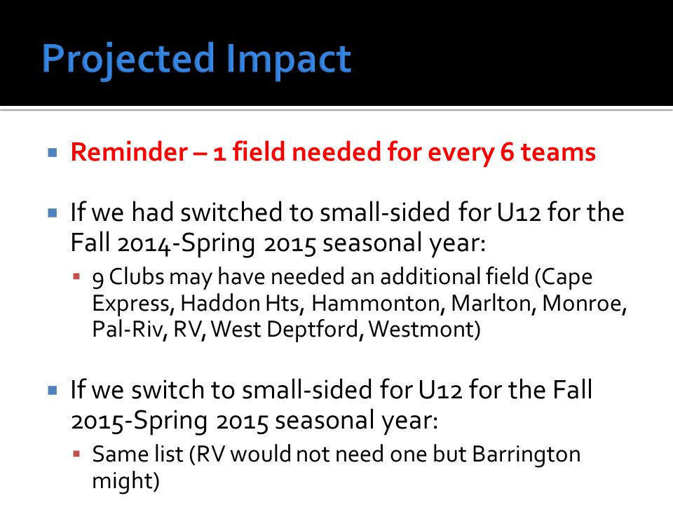  Reminder – 1 field needed for every 6 teams  If we had switched to small-sided for U12 for the Fall 2014-Spring 2015 seasonal year:  9 Clubs may have needed an additional field (Cape Express, Haddon Hts, Hammonton, Marlton, Monroe, Pal-Riv, RV, West Deptford, Westmont)  If we switch to small-sided for U12 for the Fall 2015-Spring 2015 seasonal year:  Same list (RV would not need one but Barrington might)